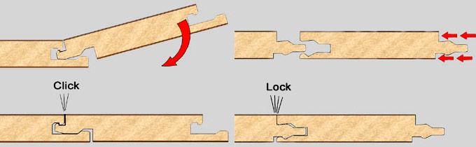 способы соединения планок ламината