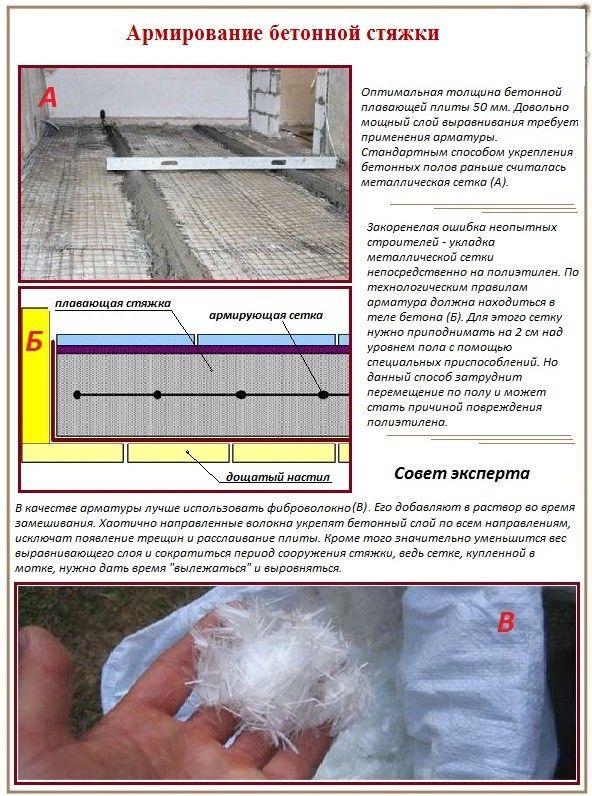 Ламинат на бетонную стяжку